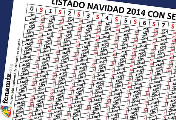 LISTADO DE NAVIDAD CON CANTIDAD DE SERIES.xlsx