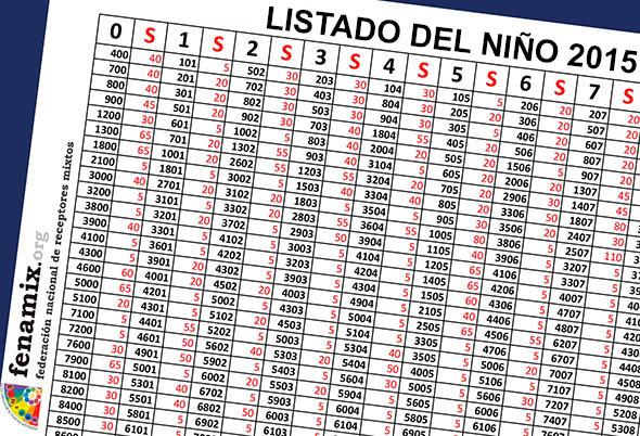 LISTADO DEL NIÑO CON CANTIDAD DE SERIES (ACTUALIZADO)