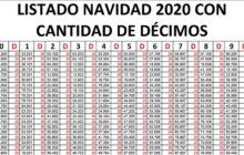 Actualización listados por series de la Lotería Navidad 2020
