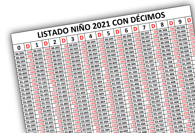 Descargar listado Lotería Niño 2020