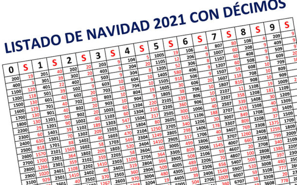 ACTUALIZACIÓN - Listado de Navidad 2021